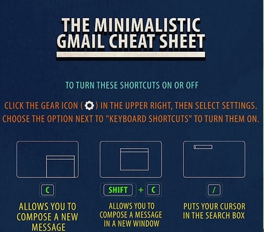 Gmail Keyboard Shortcuts to Save Time