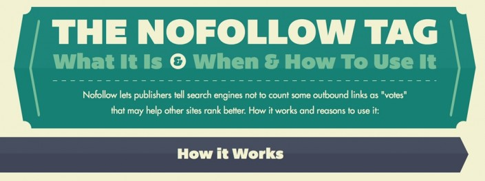 What Is The Nofollow Tag; When & How To Use It 1